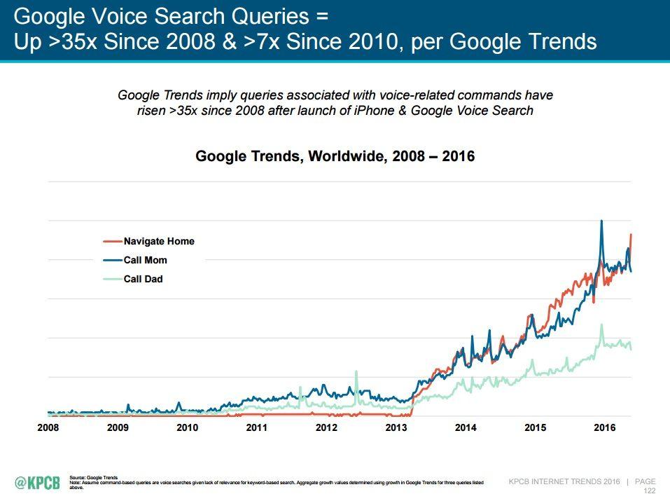voice-search-queries.jpg