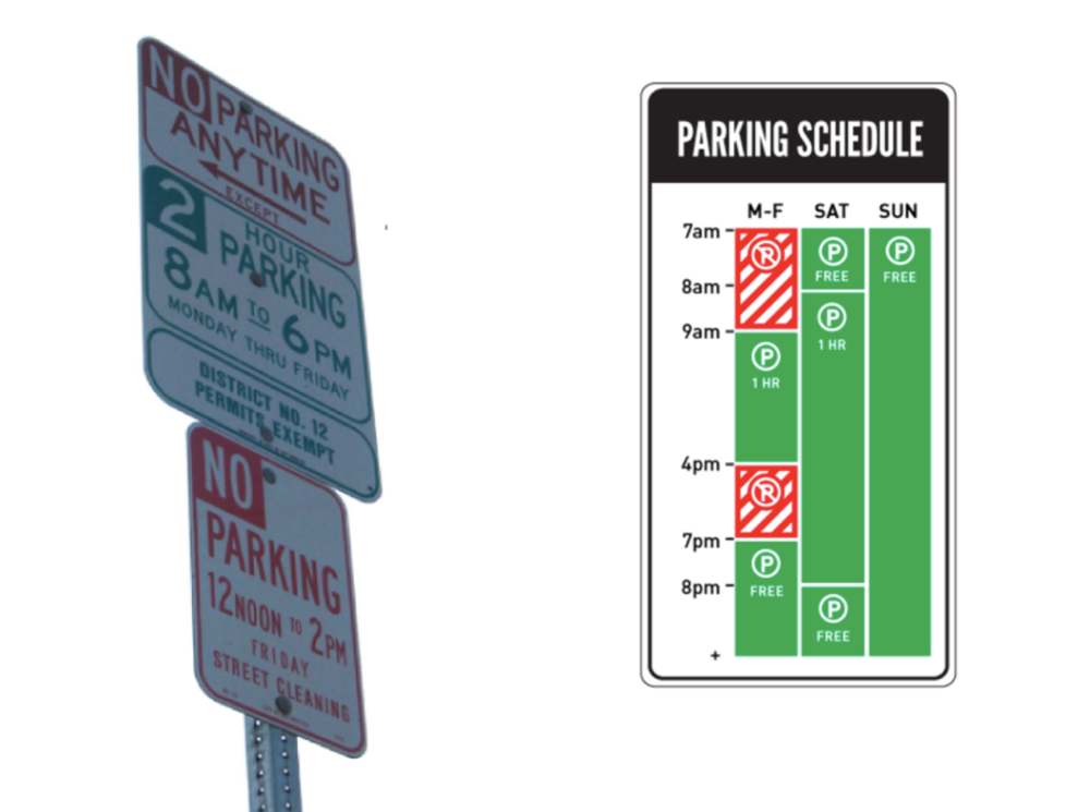 On Parking Signs and Healthcare Design