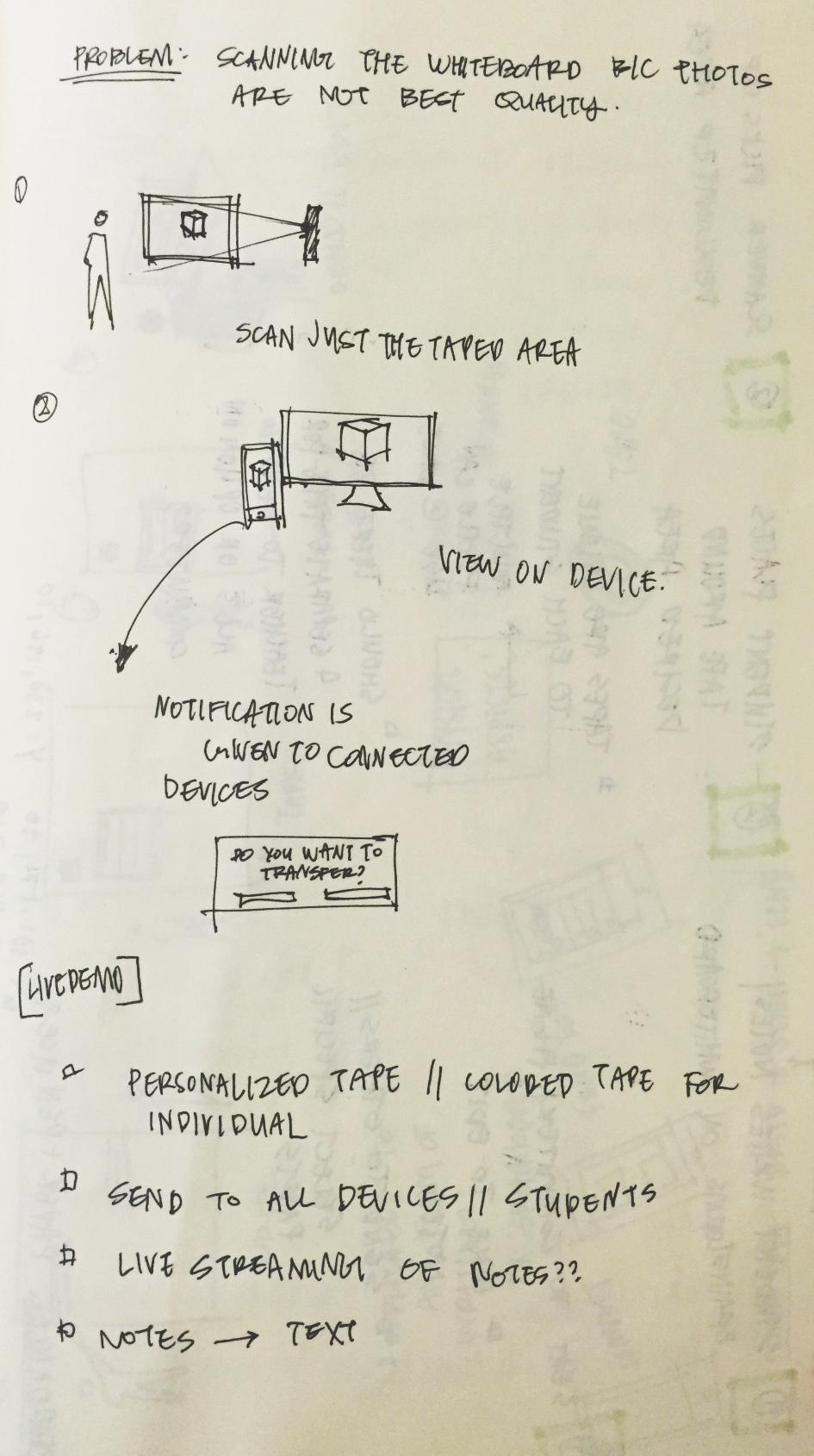 Brainstorming proposal