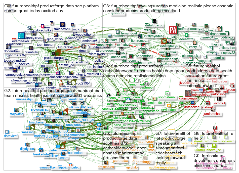 #FutureHealthPF Twitter NodeXL SNA Map and Report for Monday, 23 January 2017 at 07:52 UTC (Source)