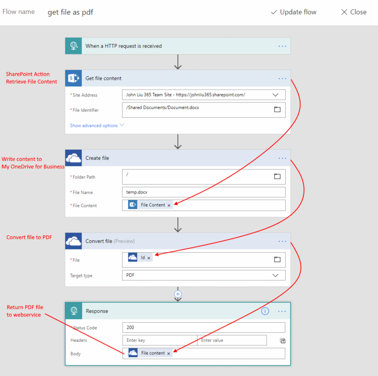 Two ways to convert SharePoint files to PDF via Flow — John Liu .NET