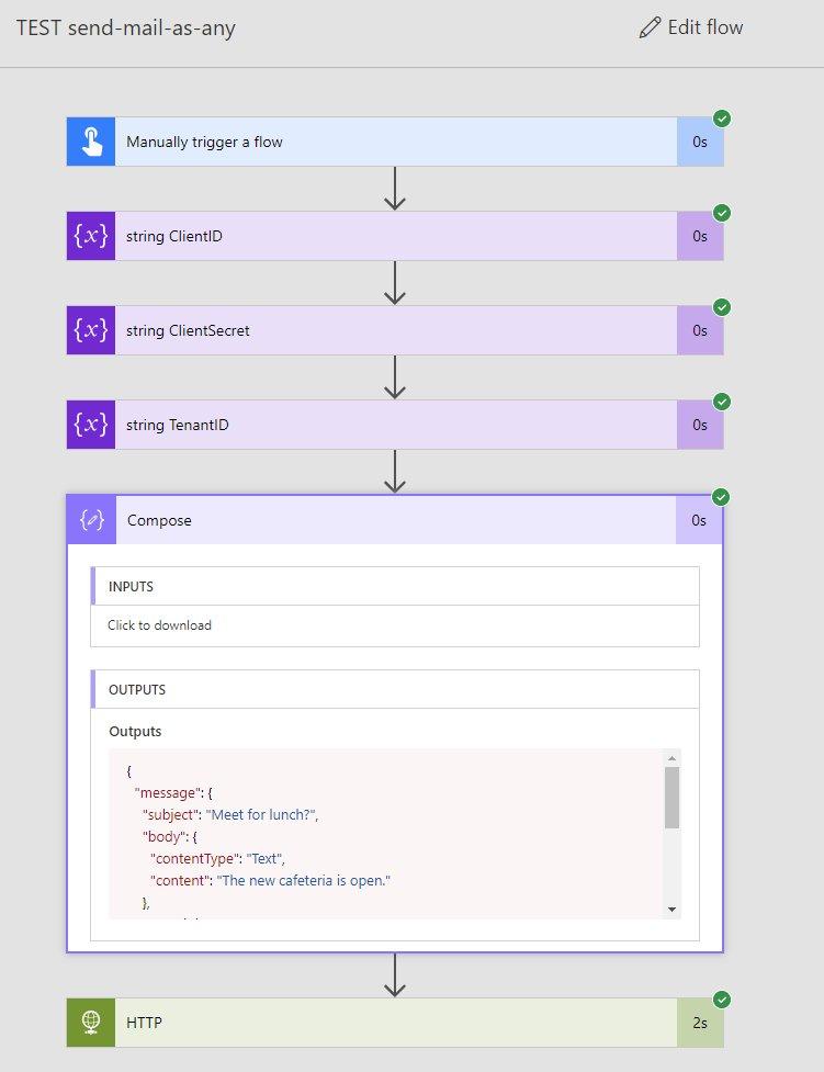 flow-sendmail-json.jpg