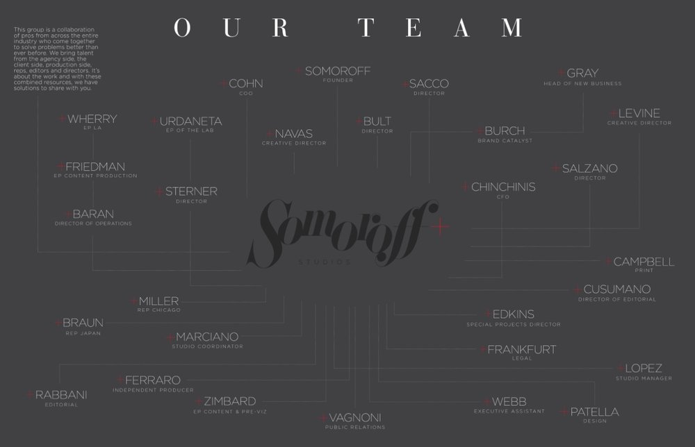 Somoroff+.jpeg