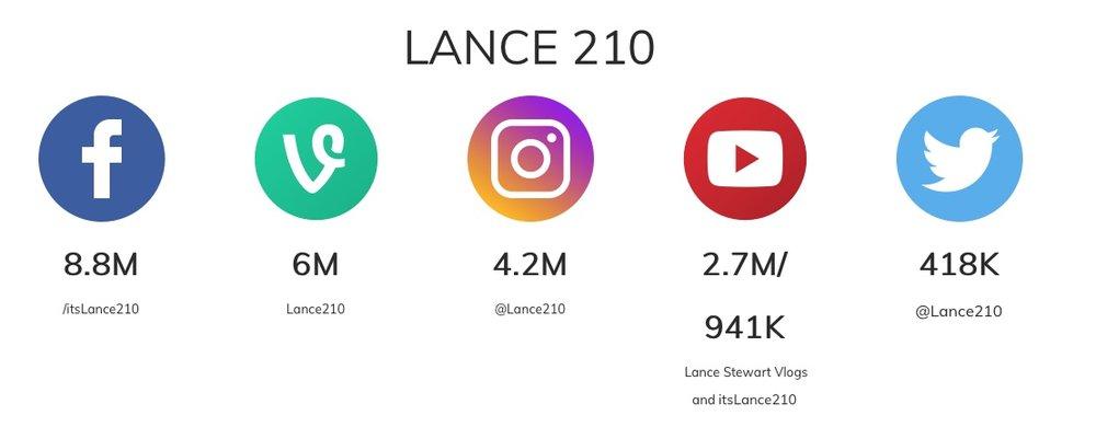 Lance210.jpeg