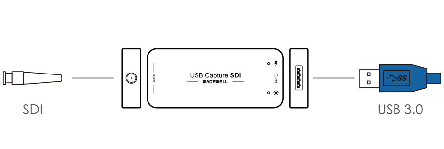 usb-capture-sdi_interface-1.0-min1.png