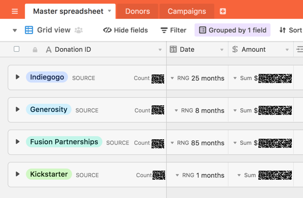 Test donations, summarized by source
