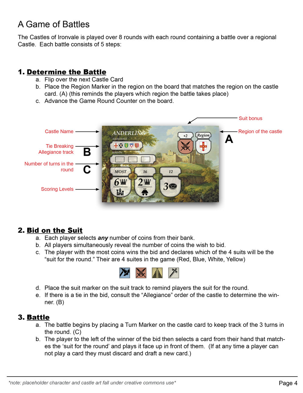 Castles of Ironvale Rulebook4.jpg