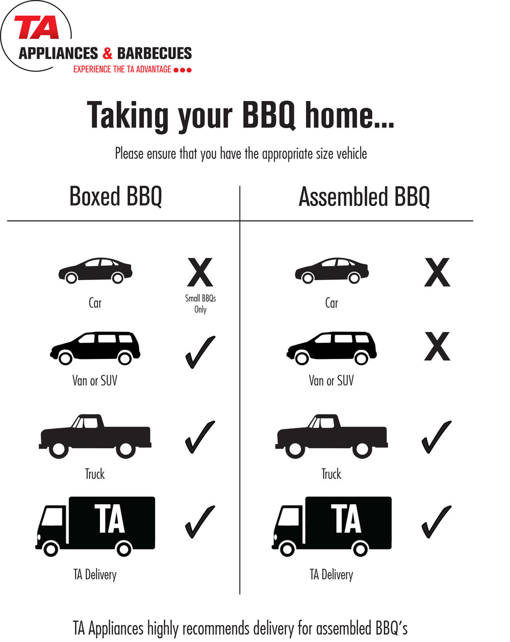 Taking your BBQ home (Print).jpg