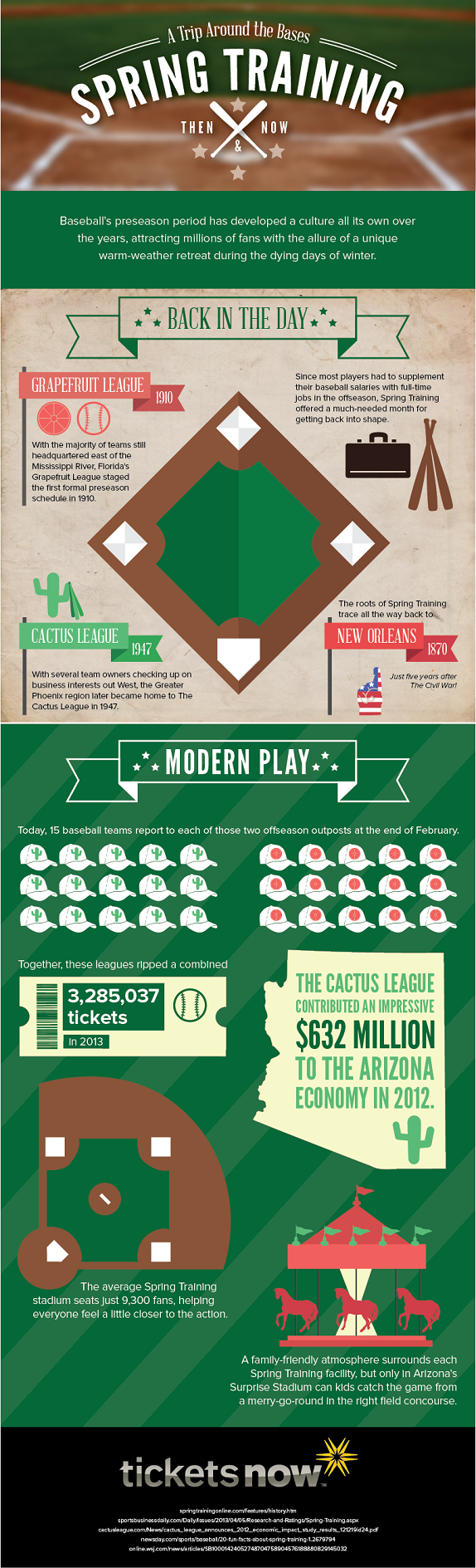 baseball-infographics.png