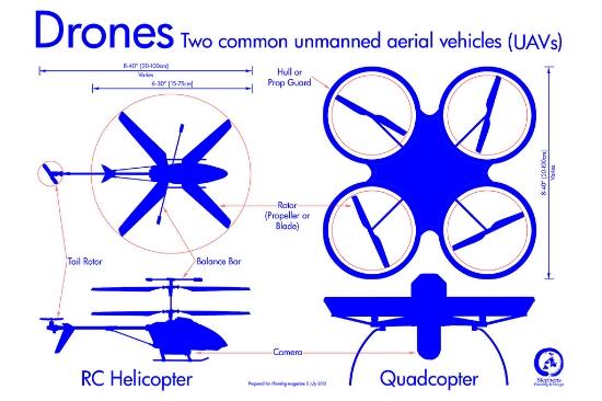 west-coast-drones