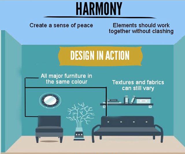 Sharing one pathway to creating harmonious spaces. Happy Thursday!! . .  #harmony #interiordesign #livingroom #garden #lavender #harmonious #harmonizeyourhome #plants #infographic #designinspo #homedecor #architecture #blueaccents #interiorstyle #homedecorating #instahome #backyard #instagarden #creative #harmonydesigns #theharmonizedme #mountvernonbuisnesses #shoplocal #explore #explorepage #mountvernon#supportlocalbuisnesses
