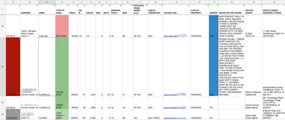 Spreadsheet example