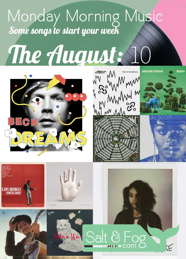 August Music Cover Collage