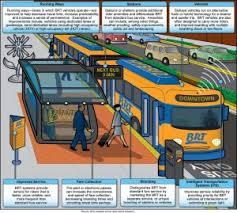 GAO BRT Report