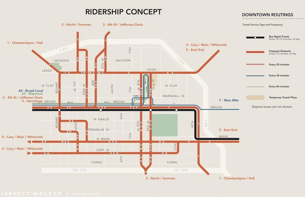 Ridership — Downtown
