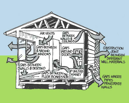 Energy Efficient Home Plans
