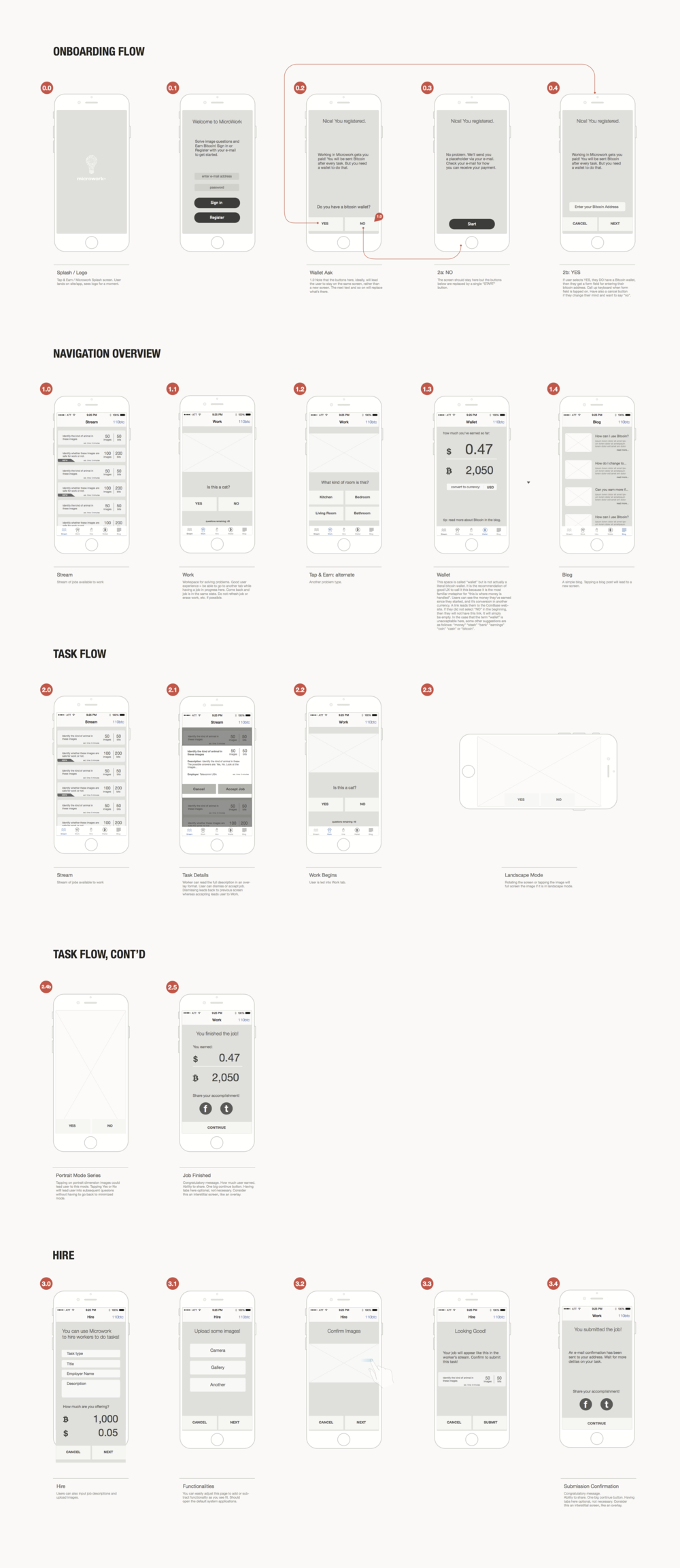 Microwork_Wireframes.png