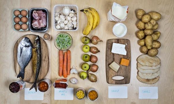 Jack Monroe's food shopping. Photograph: David Levene for the Guardian David Levene/Guardian