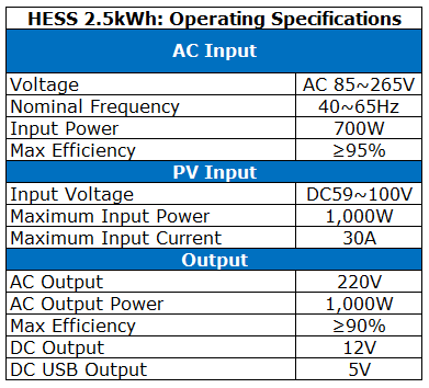 CALB HESS 2.5kWh Specification Chart