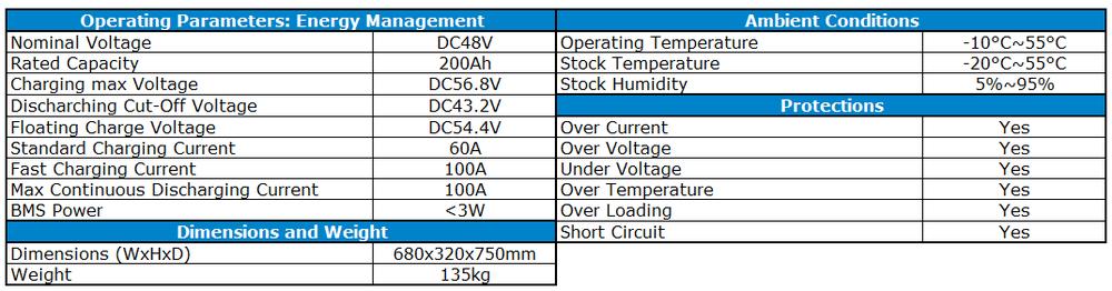 CALB-CA48V200Ah-Spec Sheet