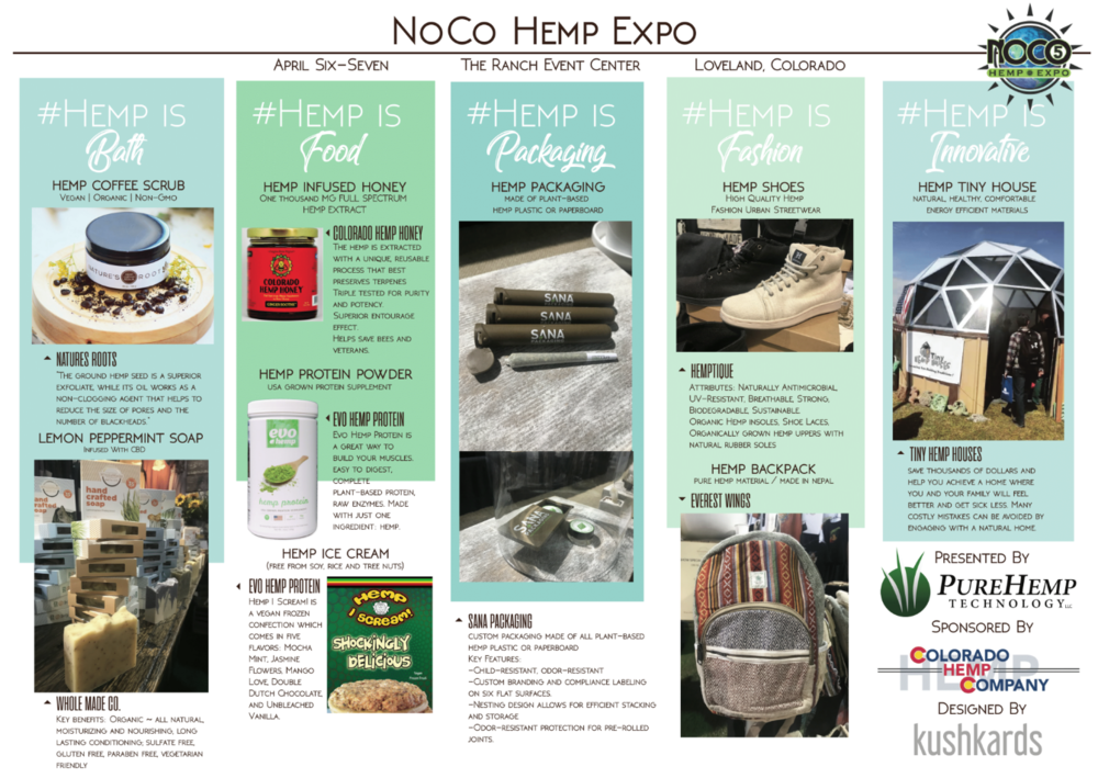 "#HEMP IS...   ""It turns out there is hemp in everything and anything. I discovered hemp fashion, bath products, food, innovations and packaging solutions at NoCo Hemp Expo.  I see hemp and hemp usage on the rise to more eco-friendly living."""