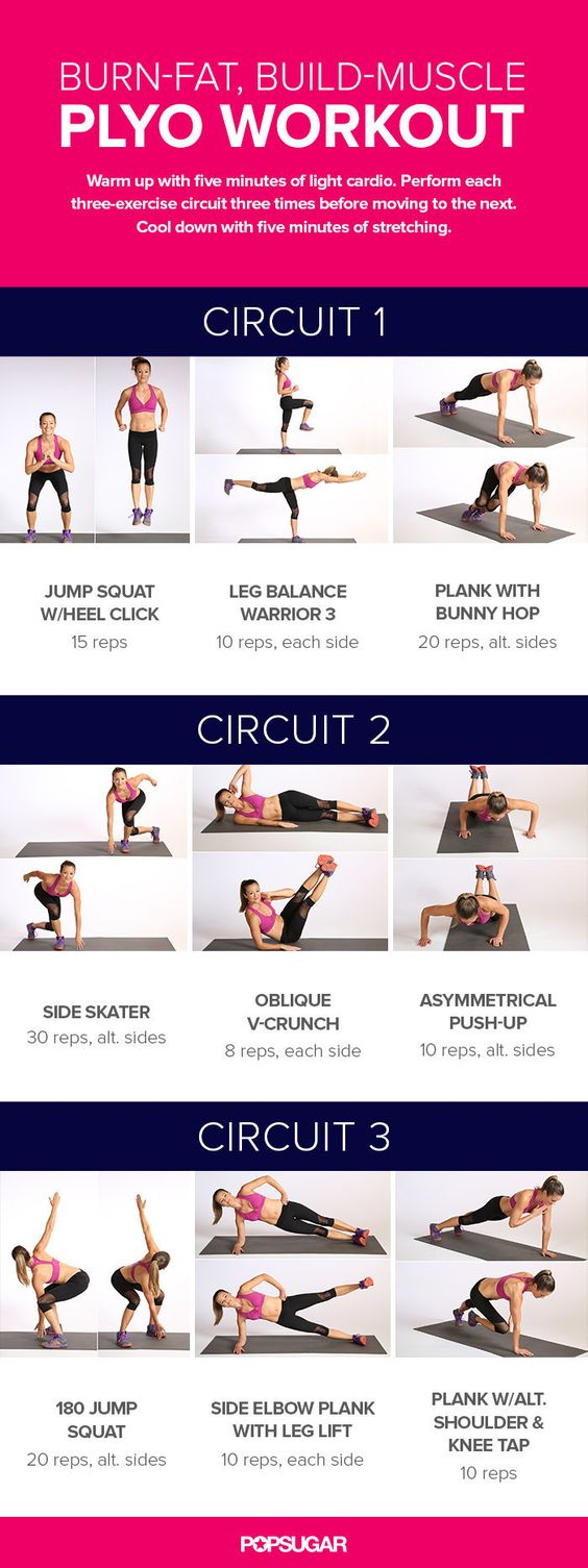 Favorite At Home Workouts Candidly Keri Body Weight Circuit Workout Pinterest I Hope This Was Helpful And Gave You Some Ideas For Work Outs Im Dabbling In Running Its A New World Me Usaully Hate But Also Really