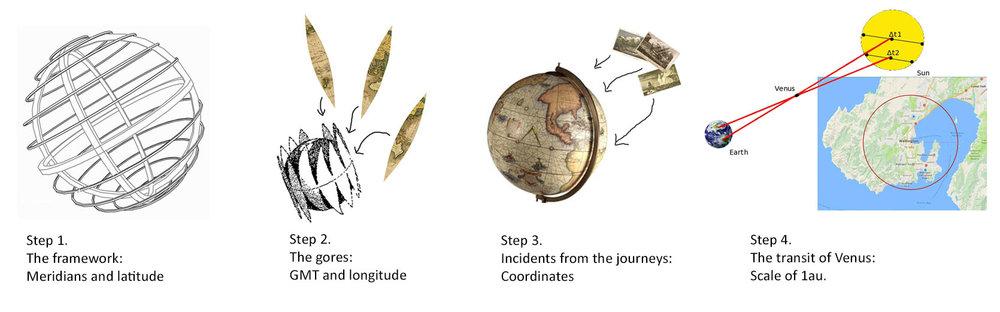 European navigation.jpg