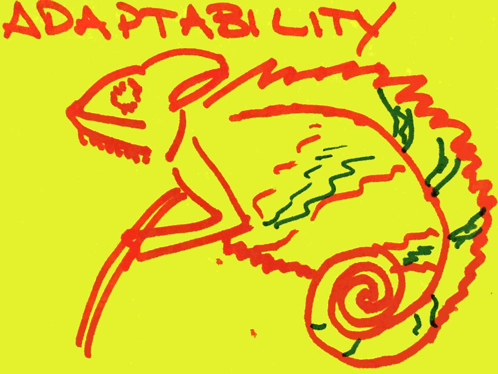 Adaptability StrengthsFinder Singapore Chameleon Surrondings