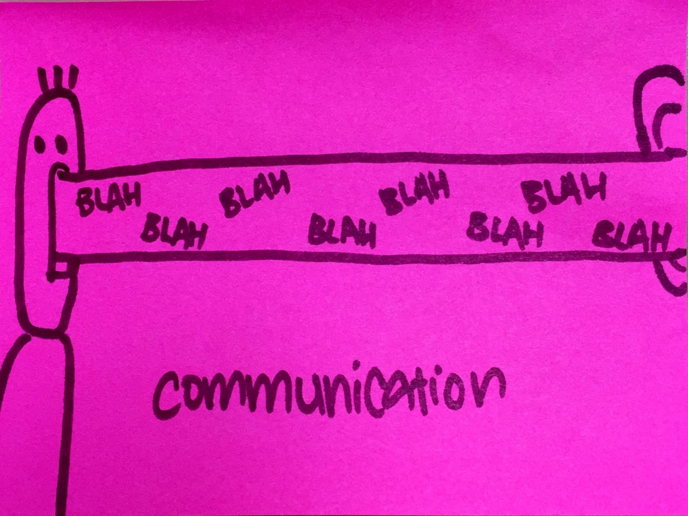 Communication StrengthsFinder Singapore Blabber Blah