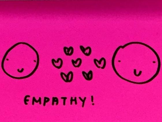 Empathy StrengthsFinder Singapore Love Understanding