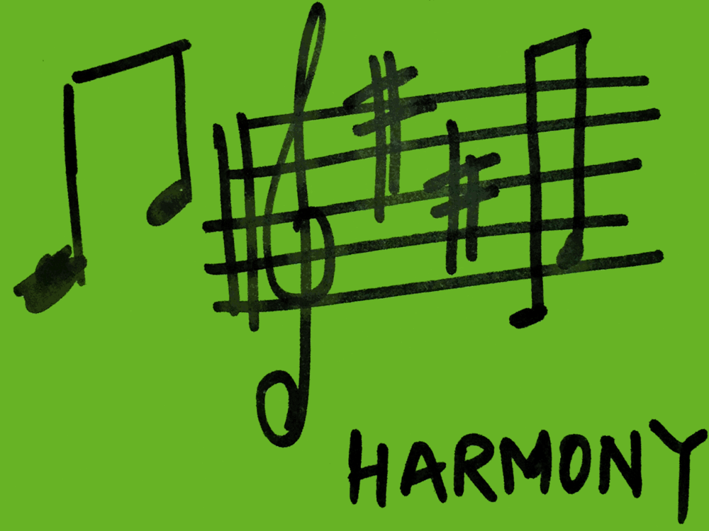 Harmony StrengthsFinder Singapore Musical Chords Accompaniment