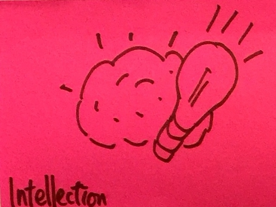 Intellection StrengthsFinder Singapore Brain Lightbulb