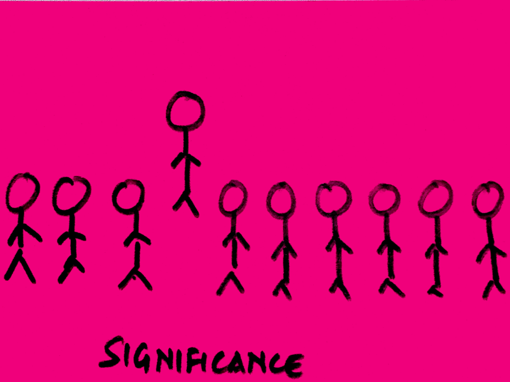 Significance StrengthsFinder Singapore Floating Stickman Peers Awe Admiration