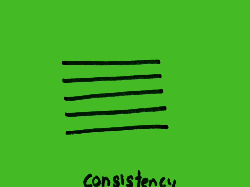 Consistency StrengthsFinder Singapore Equal Lines