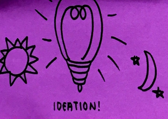 Ideation StrengthsFinder Singapore Creative