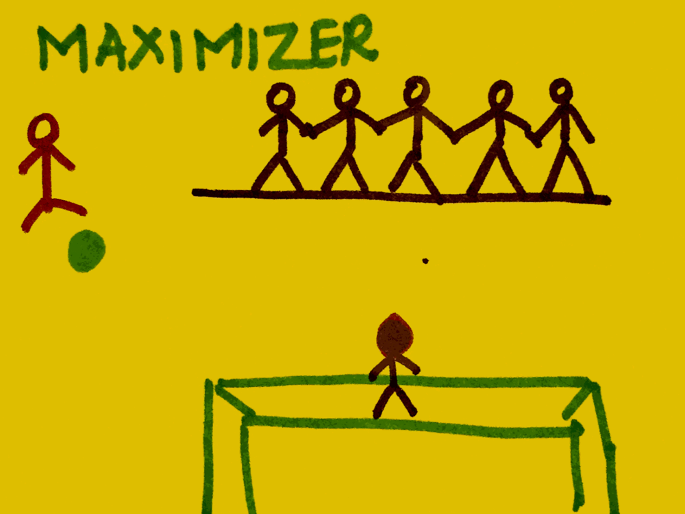 Maximizer StrengthsFinder Singapore Soccer Goalkeeper