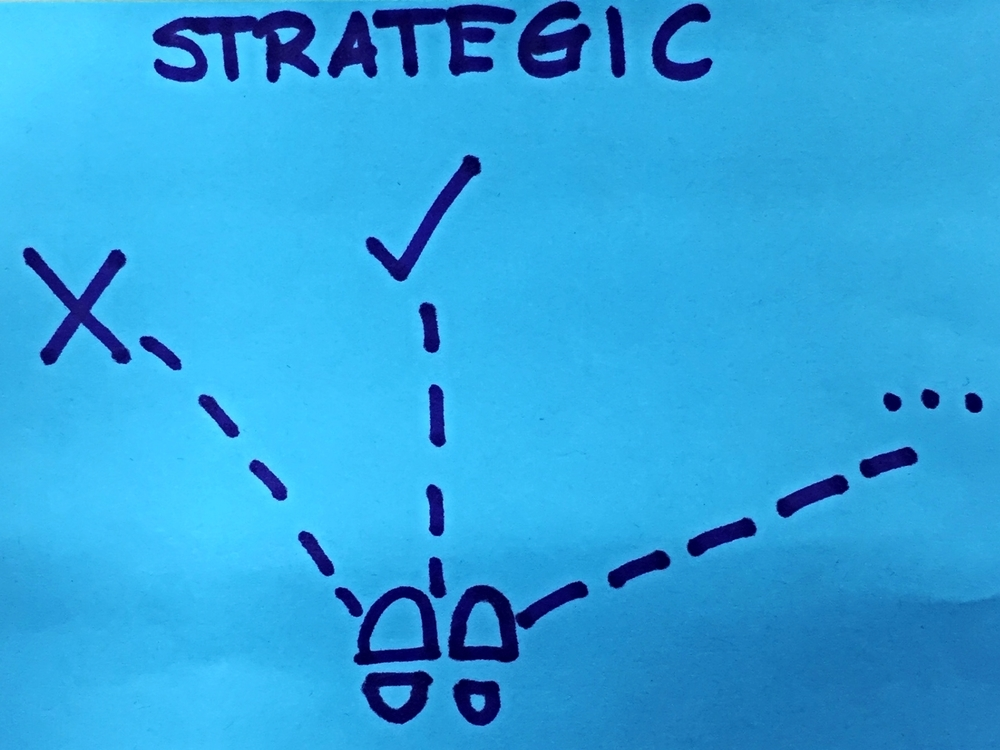 Strategic StrengthsFinder Singapore Footsteps Paths