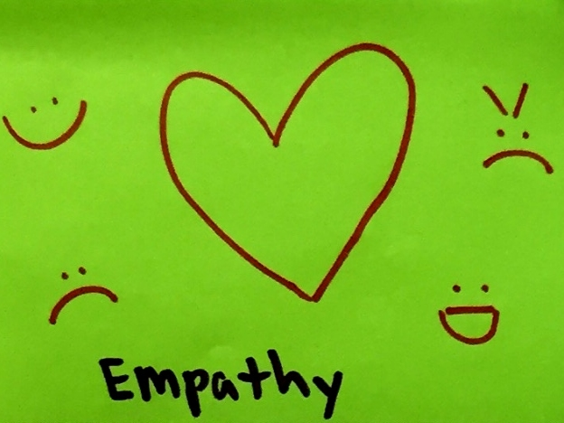 Empathy StrengthsFinder Singapore Emotions