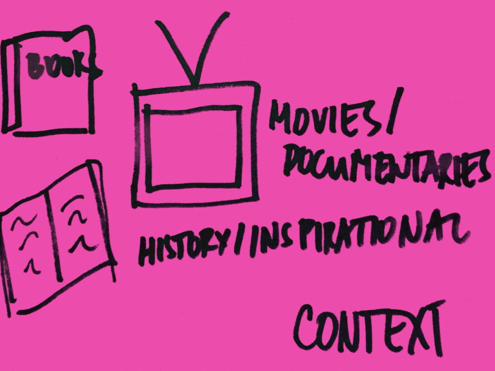 Context StrengthsFinder Singapore History Movies Documentaries