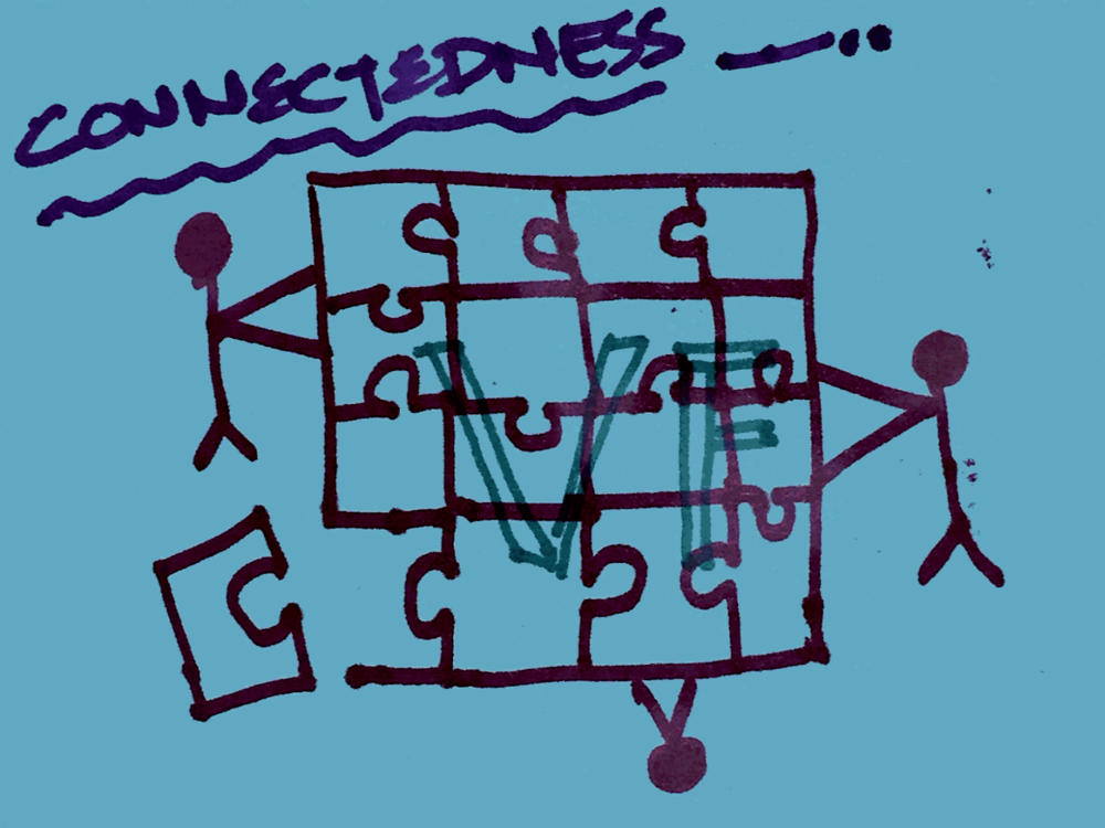 Connectedness StrengthsFinder Singapore Piecing Puzzle Together