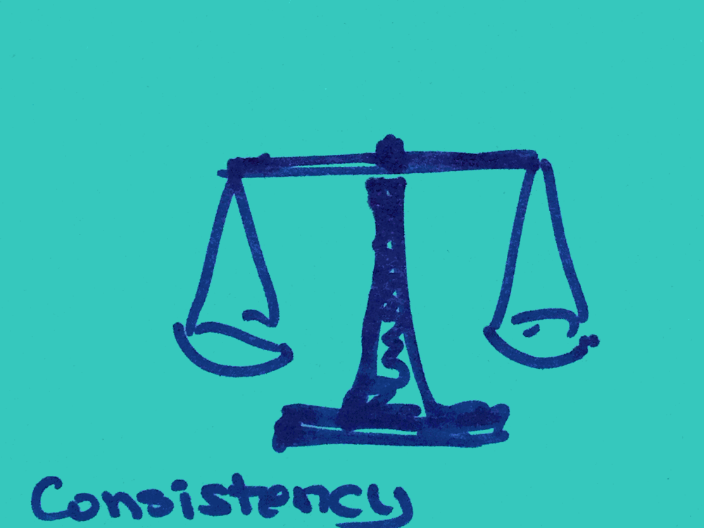 Consistency StrengthsFinder Singapore Weighing Balance
