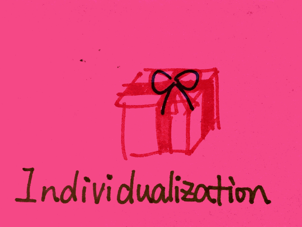individualization StrengthsFinder Singapore Present Gifts