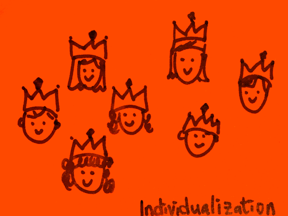 Individualization StrengthsFinder Singapore Crowns Royalty Special