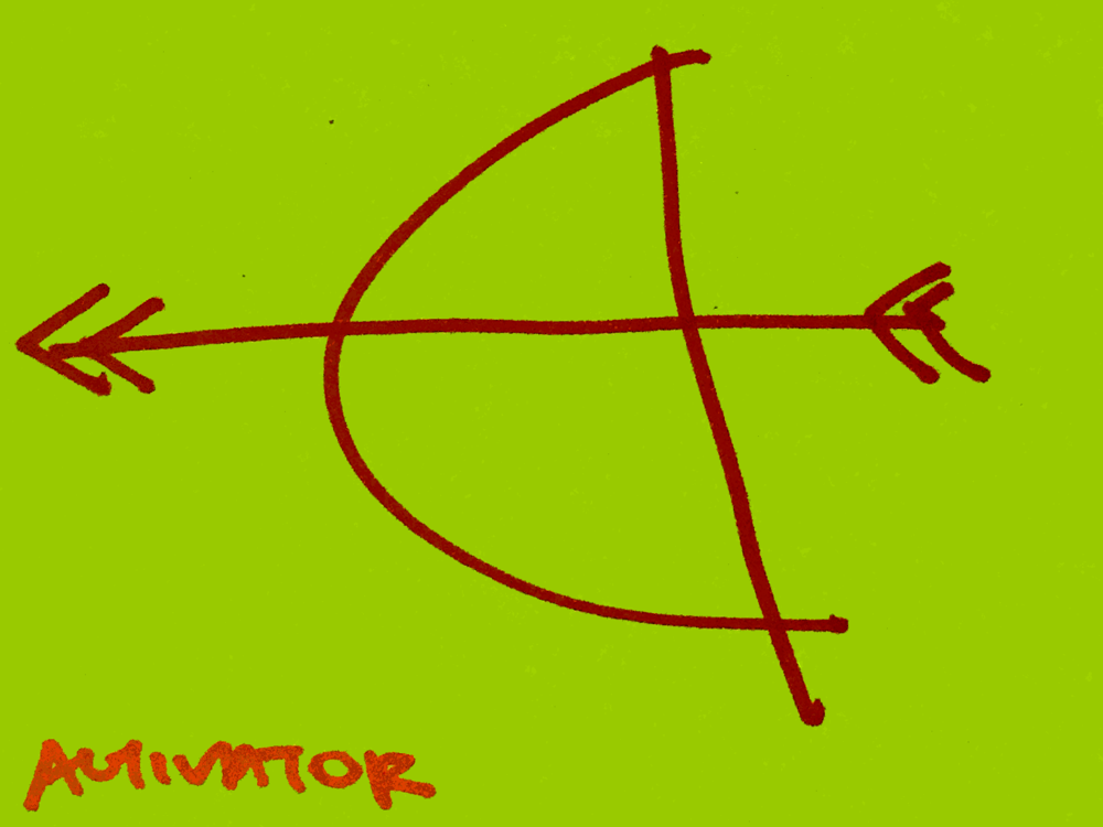 Activator StrengthsFinder Singapore Bow and Arrow