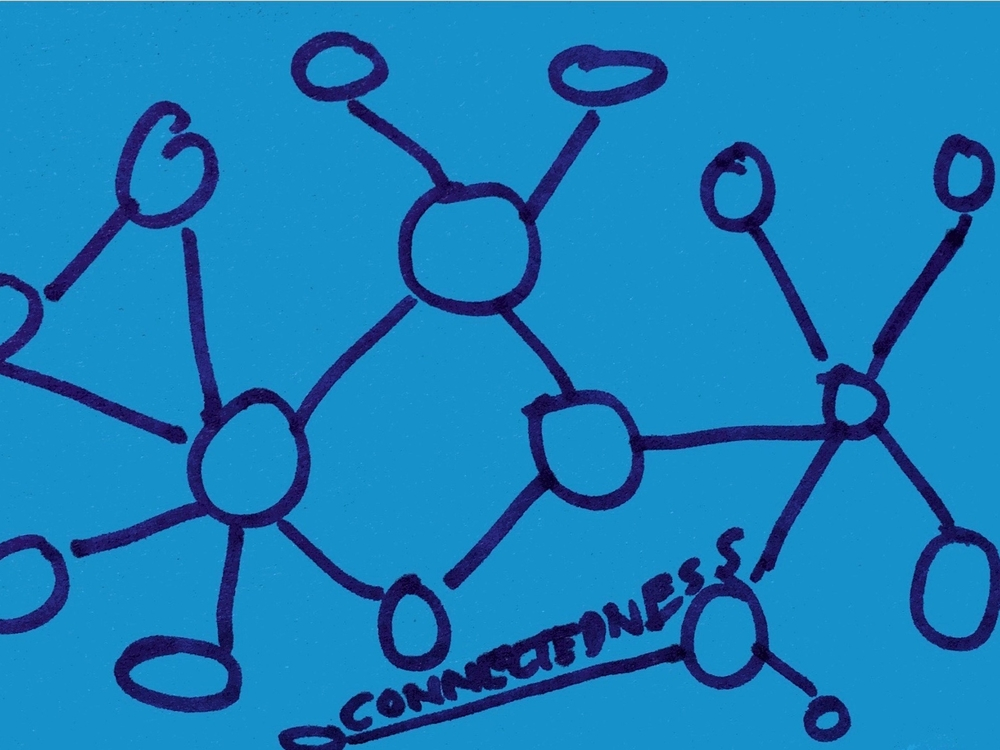 Connectedness Strengthsfinder Singapore Linkning Dots