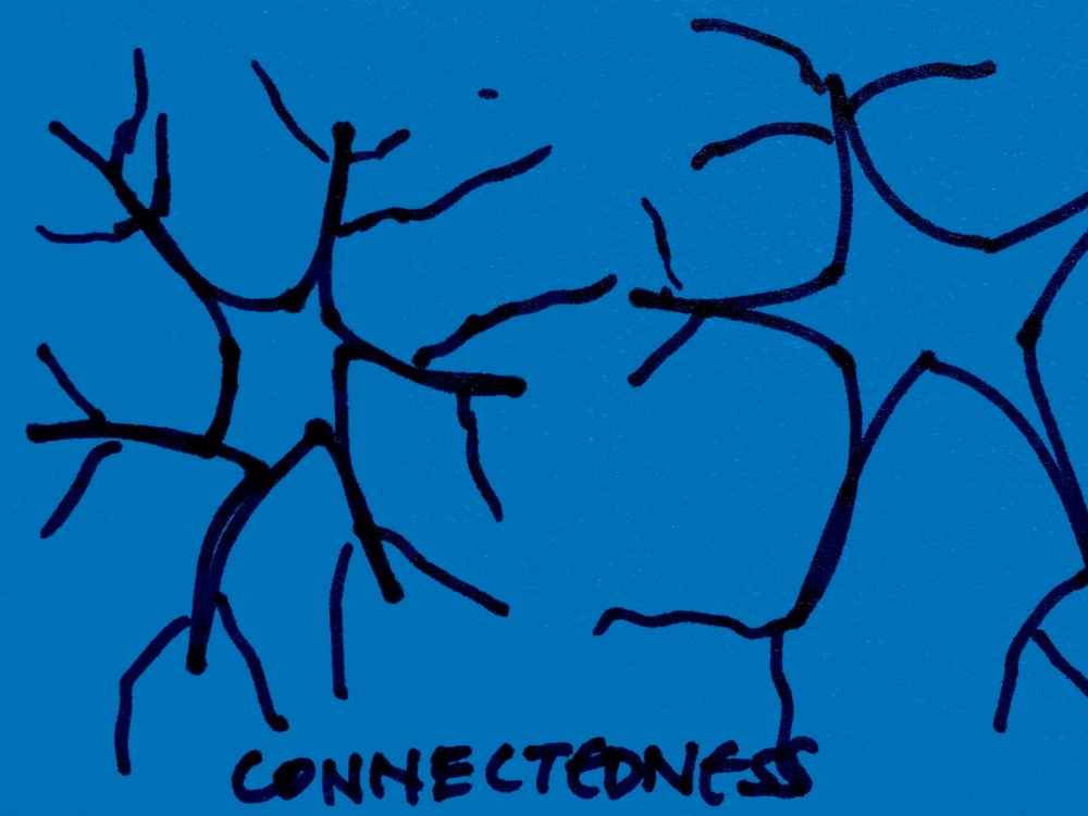 Connectedness Strengthsfinder Singapore Interlinked Webs