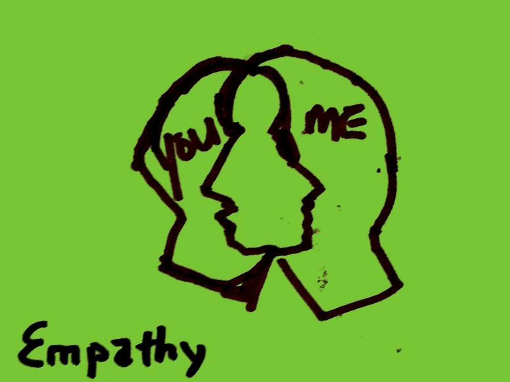 Empathy Strengthsfinder Singapore You Me Emotions