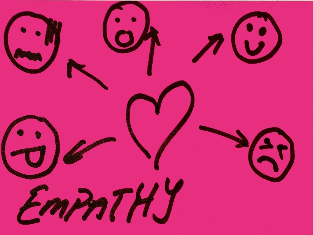Empathy Strengthsfinder Singapore Heart Emotions