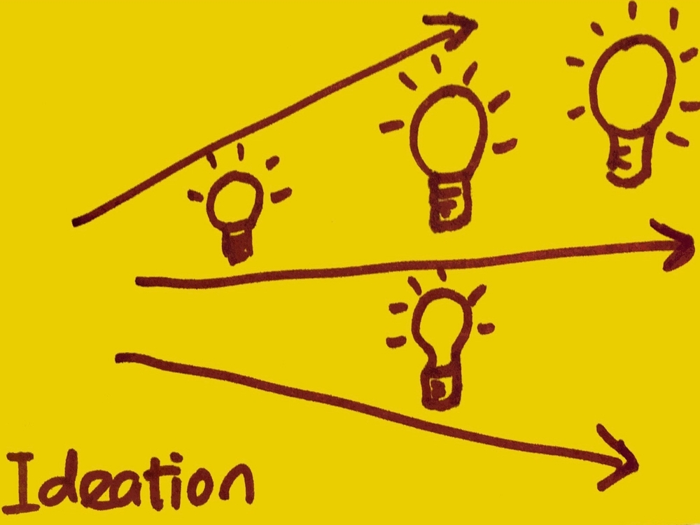 Ideation Strengthsfinder Singapore Lightbulbs Forward