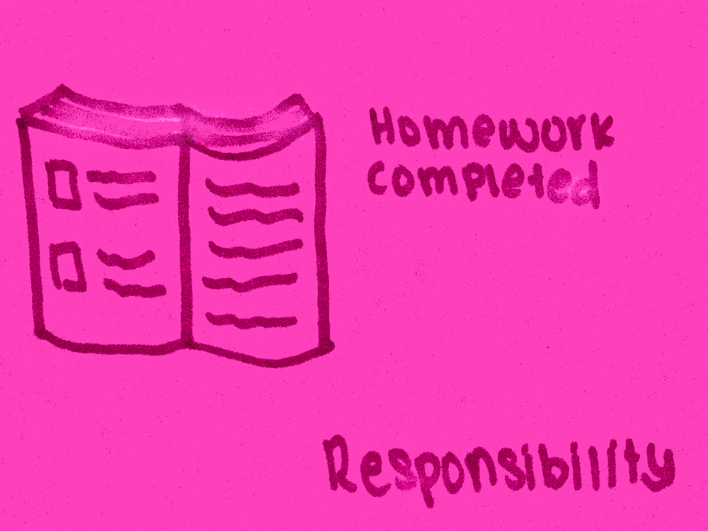 Responsibility Strengthsfinder Singapore Homework Complted